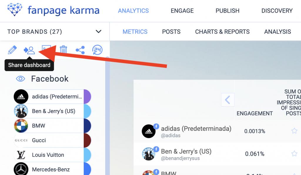 So erstellst Du ein Social Media Dashboard - Dashboard teilen